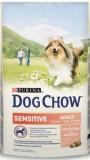 Дог Чау для собак (лосось,рис), , 2 650 р., Собаки, Dog Chow, Dog Chow